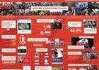 Coca-Cola_Infographic